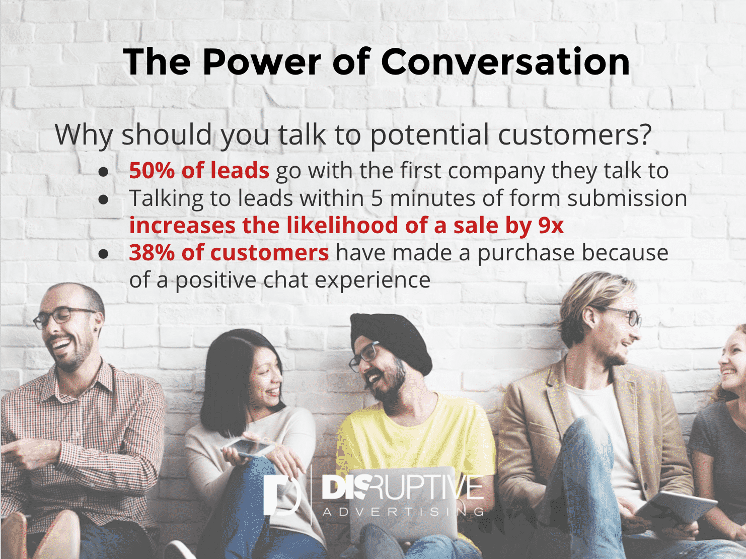 Live Chat Rules – Conversation Statistics | Disruptive Advertising