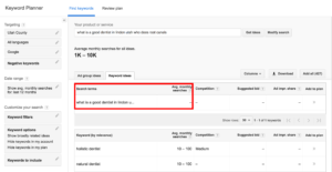 Dental Keyword Research: Overspecific Keywords Have no Search Volume | Disruptive Advertising