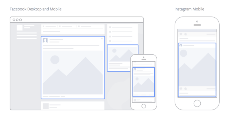 Facebook Ad Size and Specs Made Easy (What You Need to Know