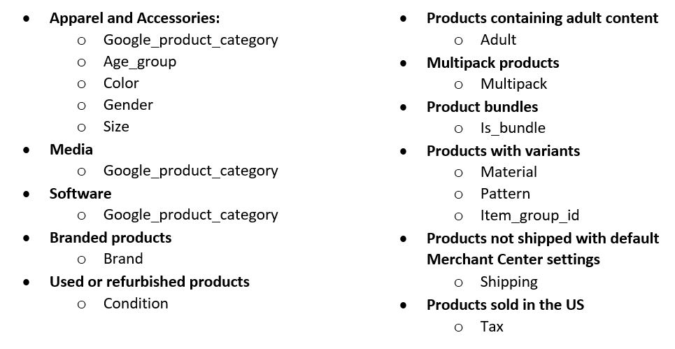 Google Merchant Center Guide: Get Your Products on Google Shopping