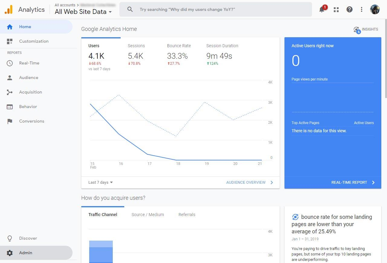 How to Grant Someone Access to Your Google Analytics Account